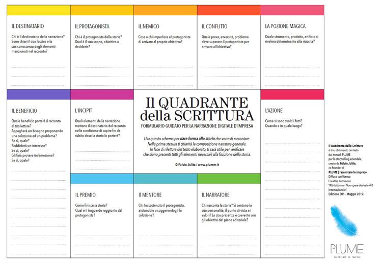 Quadrante-della-Scrittura-web