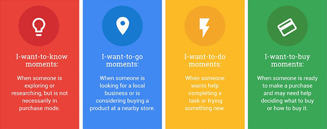 micro moments google - seo e storytelling